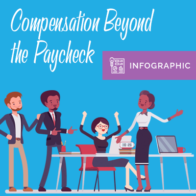 Compensation Beyond the Paycheck