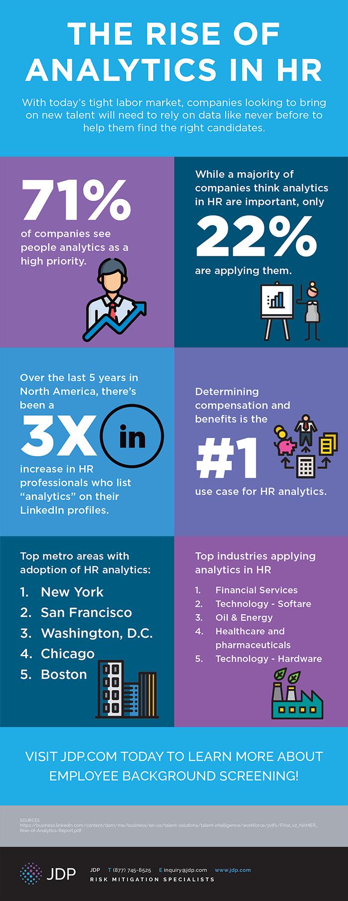 Infographic Analytics HR