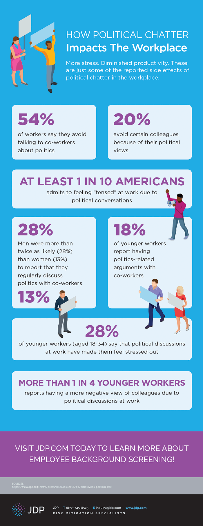 Political Chatter Infographic