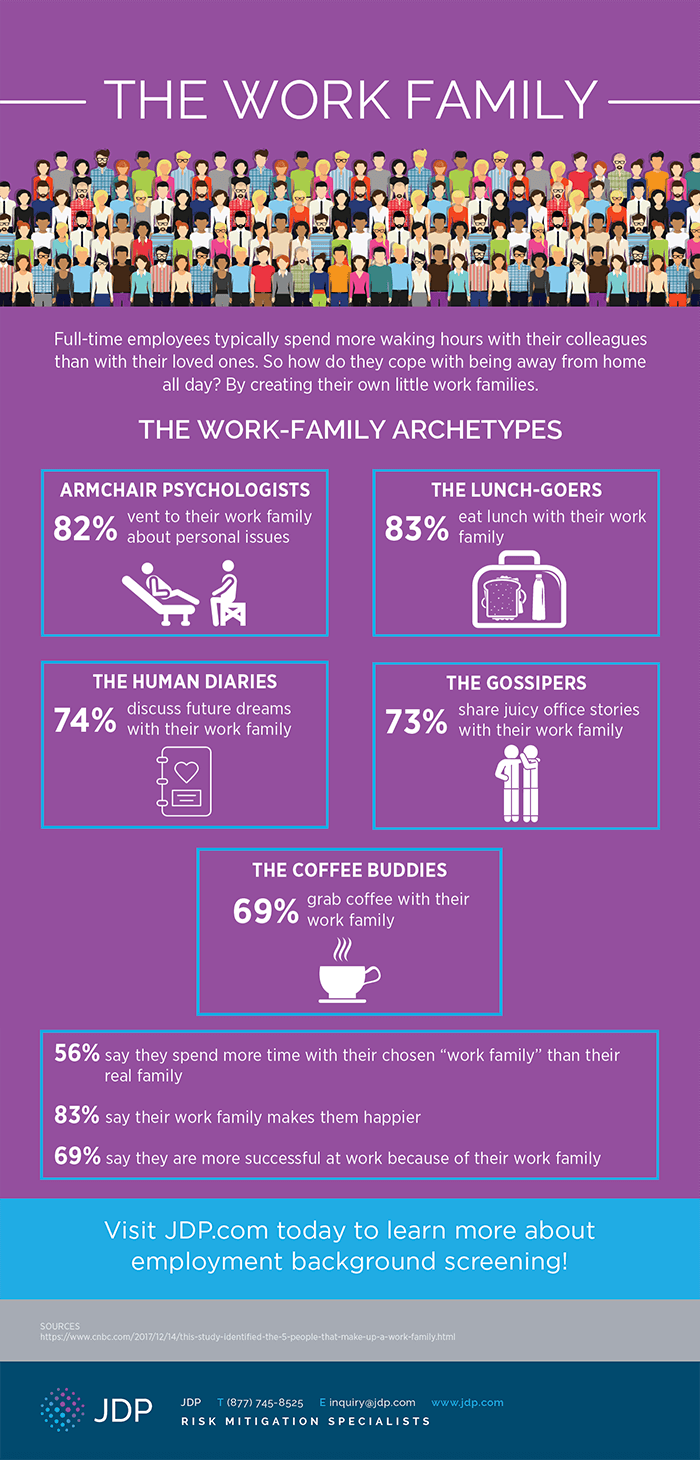 Work Family Infographic